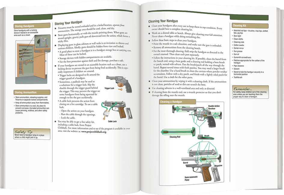 Pages from a concealed carry handbook