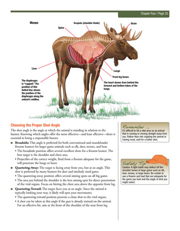 a page from Today's Muzzleloader Student Manual