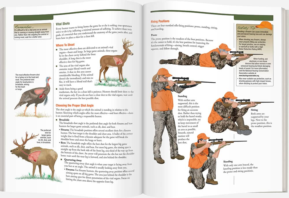 Pages from a hunter handbook